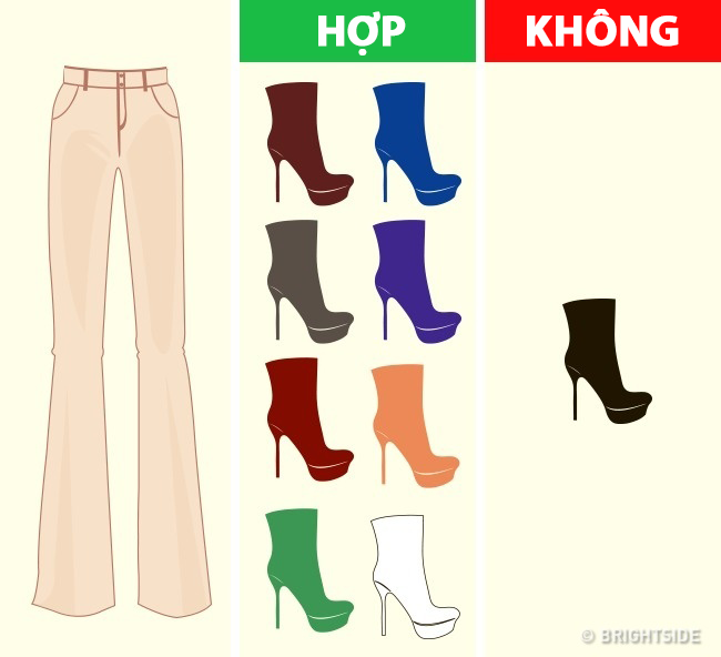 9 mẹo kết hợp hoàn hảo giúp chị em tránh chọn sai giày như Ngọc Trinh