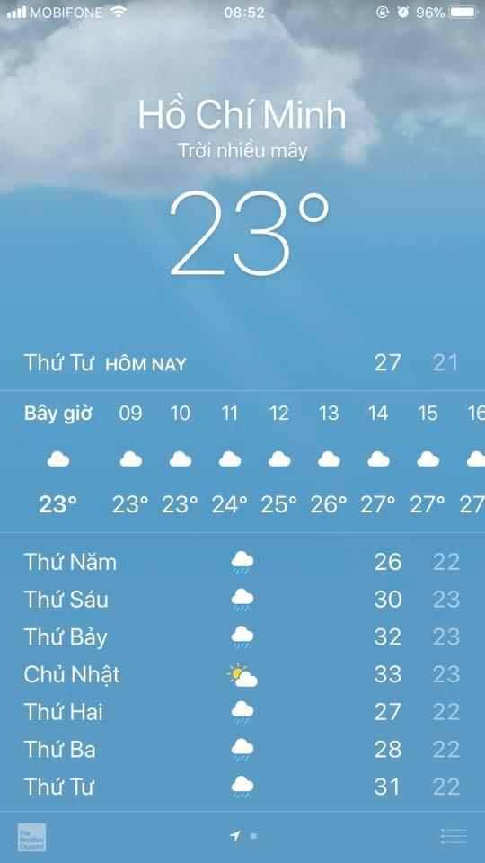 Giới trẻ háo hức khi trời Sài Gòn bất chợt trở lạnh