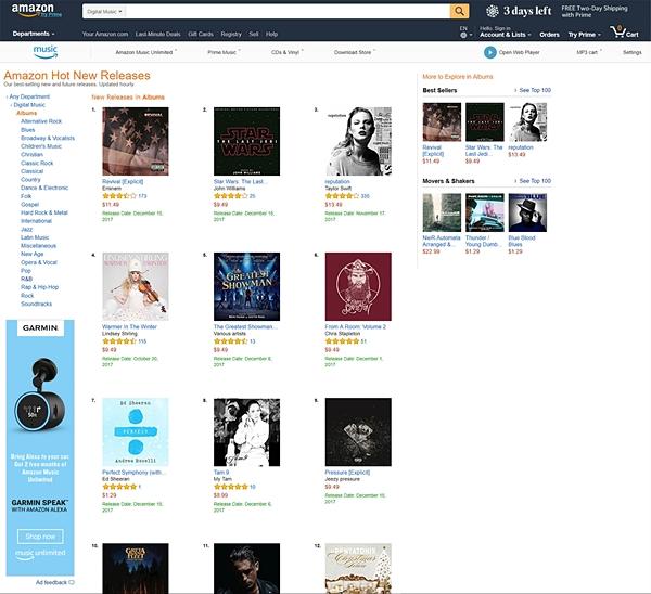Không chỉ được yêu thích trong nước, album Tâm 9 của Mỹ Tâm còn dẫn đầu bảng xếp hạng Amazon thế giới
