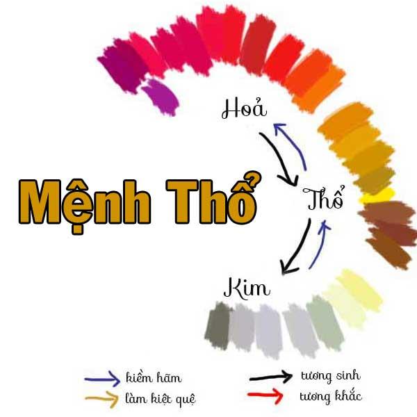 Chọn màu sắc hợp phong thủy cho người mệnh Thổ