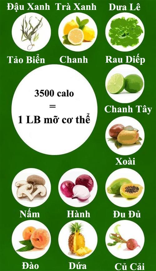43 thực phẩm ít calo cho bạn giảm cân hoàn hảo