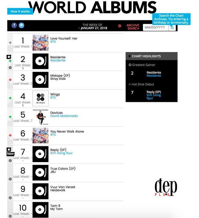 Mỹ Tâm lập nên lịch sử khi album Tâm 9 top 10 bảng xếp hạng thế giới Billboard
